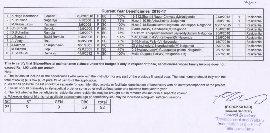 Beneficiary 2016-17 4